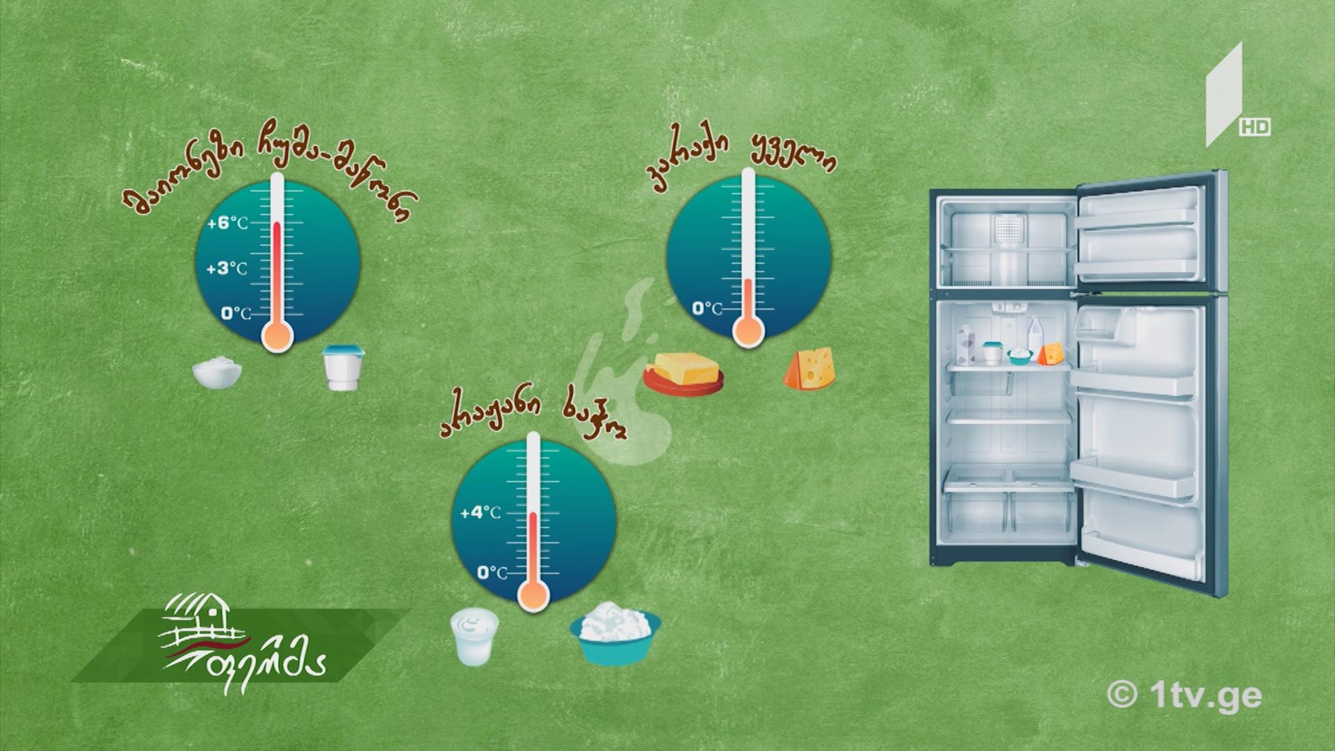#უკეთრომაკეთოთ როგორ შევინახოთ რძის პროდუქტები