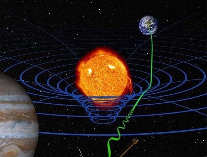 ფიზიკოსებმა გრავიტაციის სიჩქარე კიდევ უფრო დიდი სიზუსტით გაზომეს