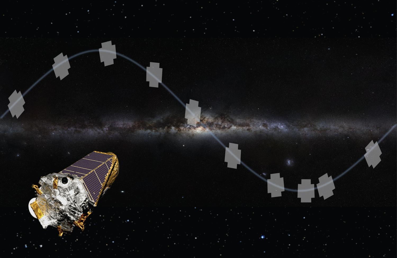 კეპლერის მიერ აღმოჩენილი 20 ახალი ეგზოპლანეტა, სავარაუდოდ, სიცოცხლისათვის ხელსაყრელია