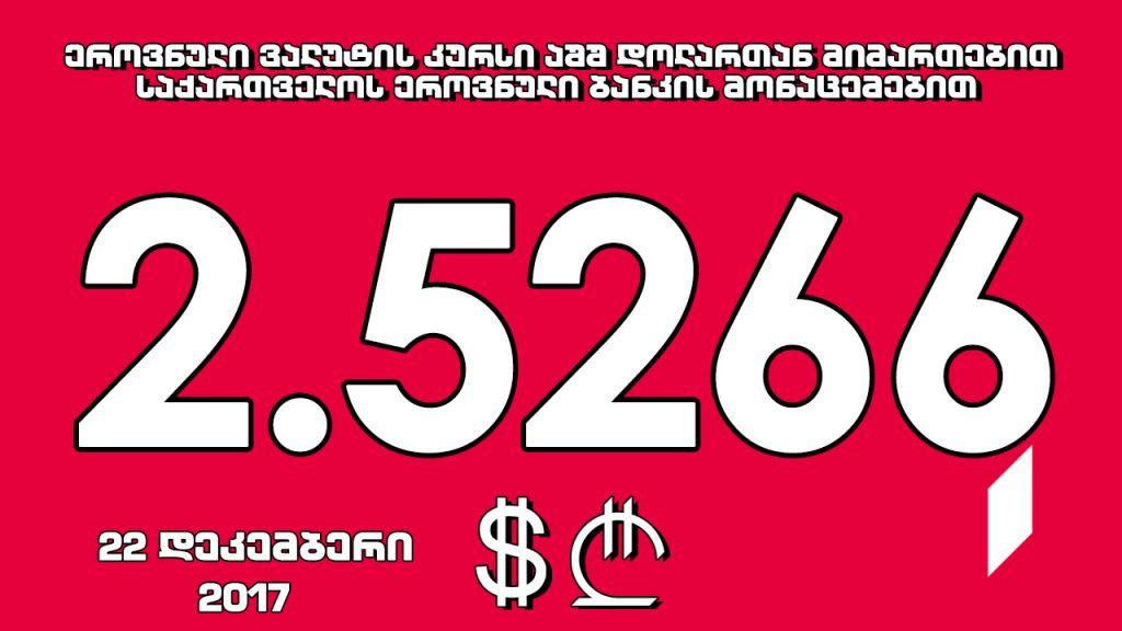 Oficialnyj Kurs Dollara Ssha Na Zavtra 2 5266 Lari Evro 3 0006 Lari 1tv