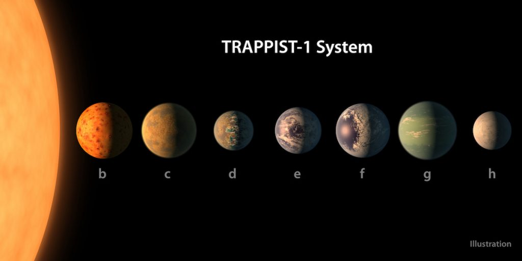 TRAPPIST-1-ის სისტემის ორი პლანეტა, სავარაუდოდ, სიცოცხლისათვის ხელსაყრელია