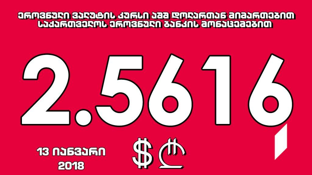 1 აშშ დოლარის ოფიციალური ღირებულება 2.5616 ლარი გახდა