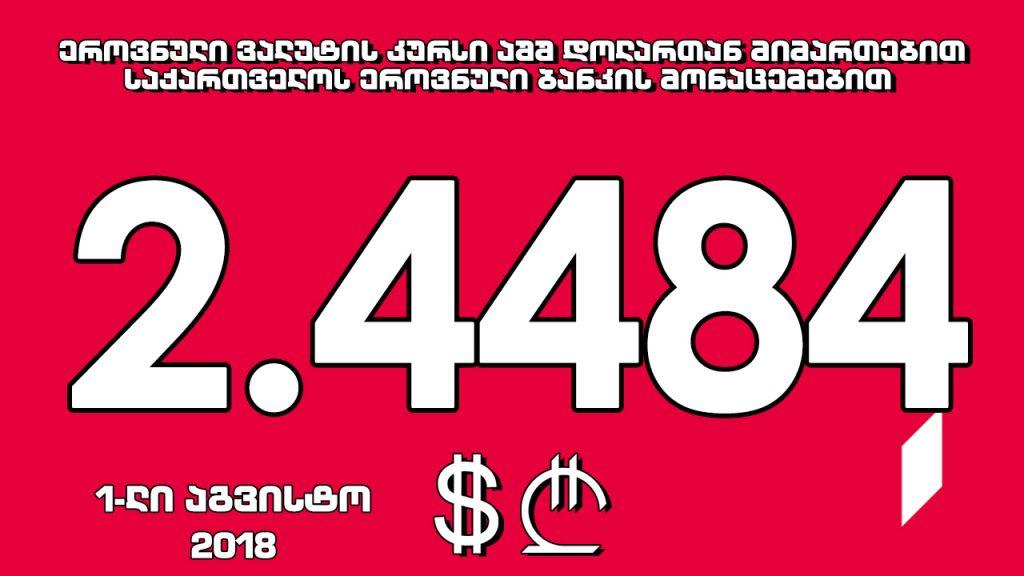 1 ABŞ dollarının rəsmi dəyəri 2.4484 lari oldu