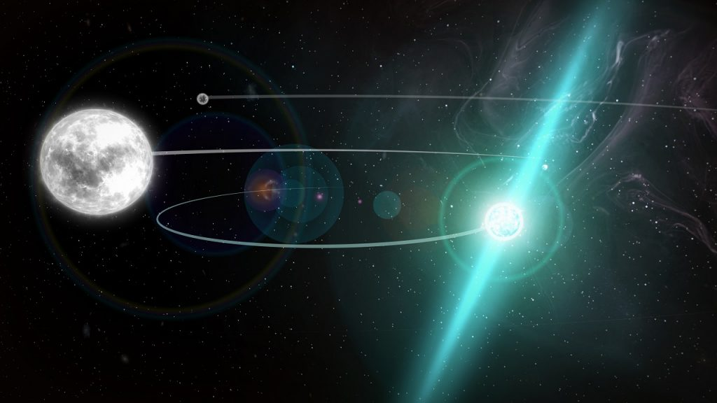 აინშტაინის თეორია 4200 სინათლის წლით დაშორებულმა სამმაგმა ვარსკვლავურმა სისტემამაც დაადასტურა