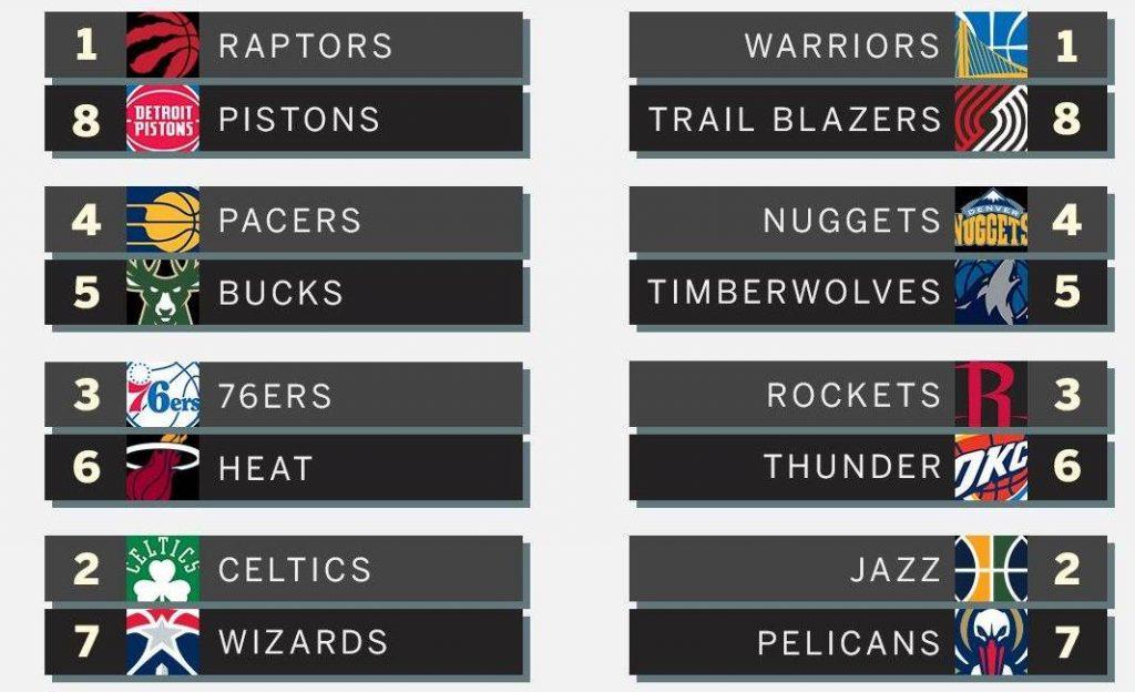 """ESPN - """"გოლდენ სტეიტი""""და """"ტორონტო""""კონფერენციის ლიდერები იქნებიან"""