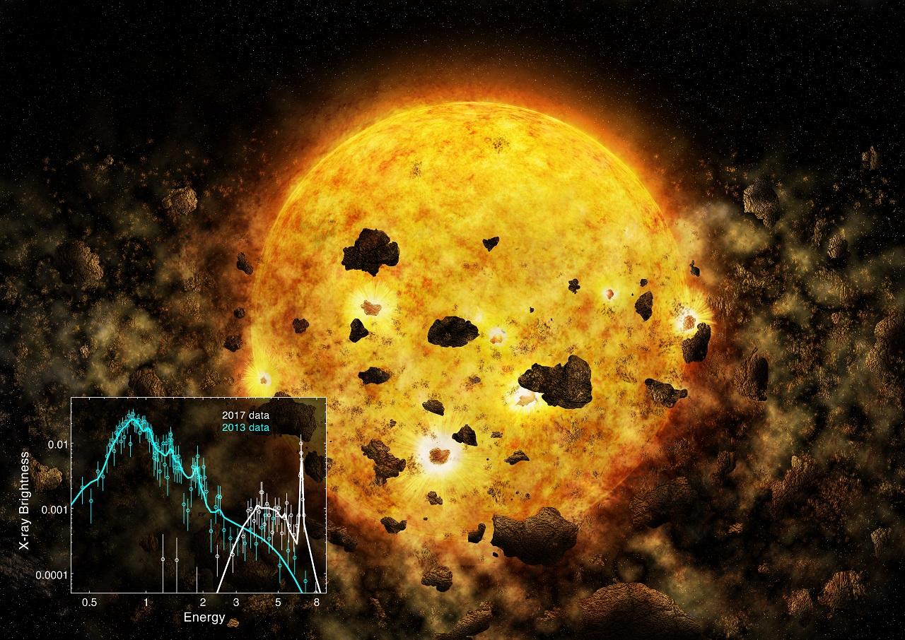 დაფიქსირებულია ვარსკვლავი, რომელიც საკუთარ პლანეტებს ჭამს - პირველად ისტორიაში