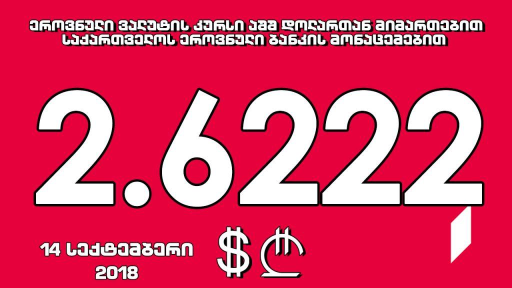 1 ABŞ dollarının rəsmi dəyəri 2.6222 lari oldu