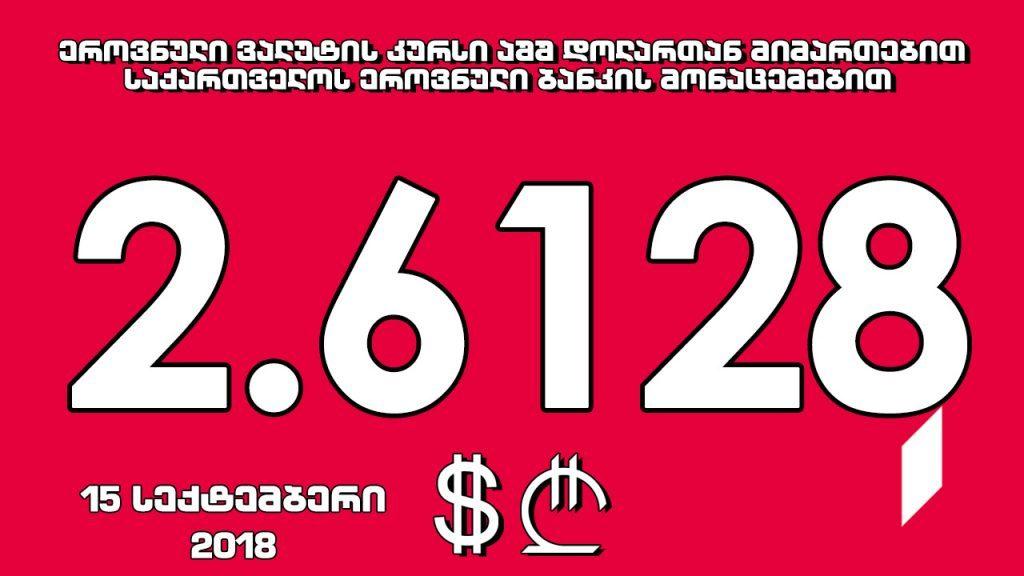 1 ABŞ dollarının rəsmi dəyəri 2.6158 lari oldu