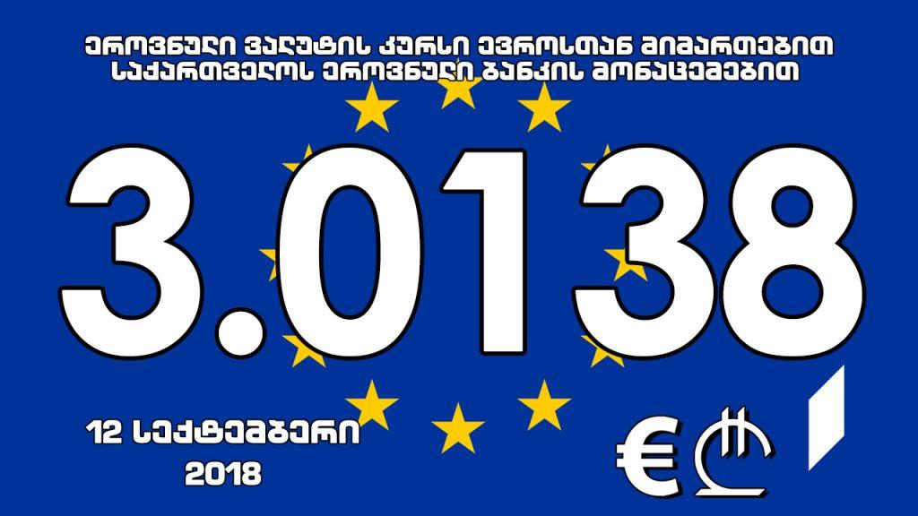 1 ევროს ოფიციალური ღირებულება 3.0138 ლარი გახდა
