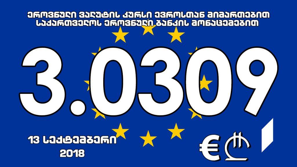 Евро aофициaлтә aхәҧсa 3.0309 иaҟaрaхеит