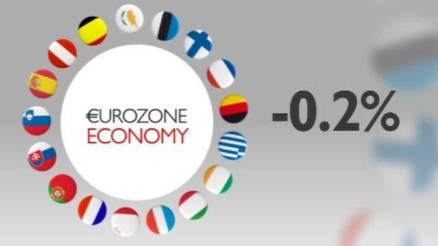 ევროზონის ეკონომიკა მოსალოდნელზე ნელი ტემპით იზრდება
