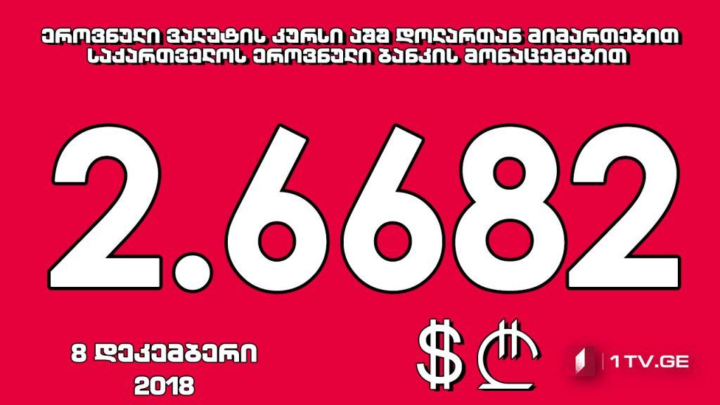 1 აშშ დოლარის ოფიციალური ღირებულება 2.6682 ლარი გახდა