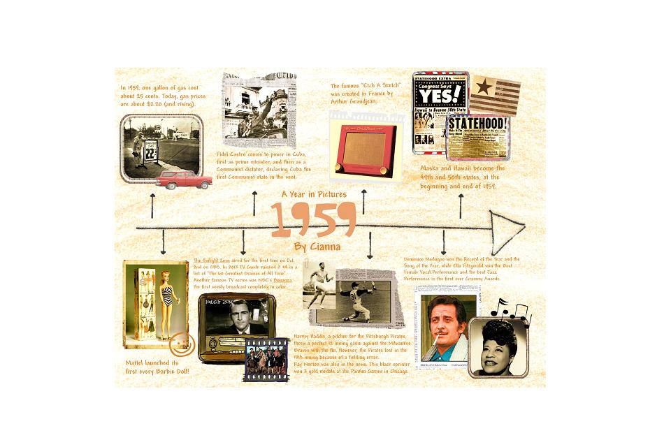 ისტორიის პოპ გაკვეთილები - თებერვლისსამი სიმღერა / 1959 წელი - პოპი, როკის გარეშე