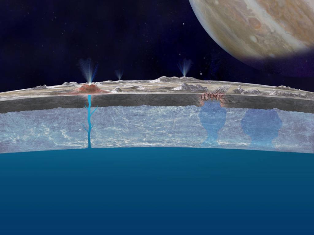 იუპიტერის მაგნიტური ველი მისი თანამგზავრის, ევროპას ოკეანეს ამოძრავებს - ახალი კვლევა