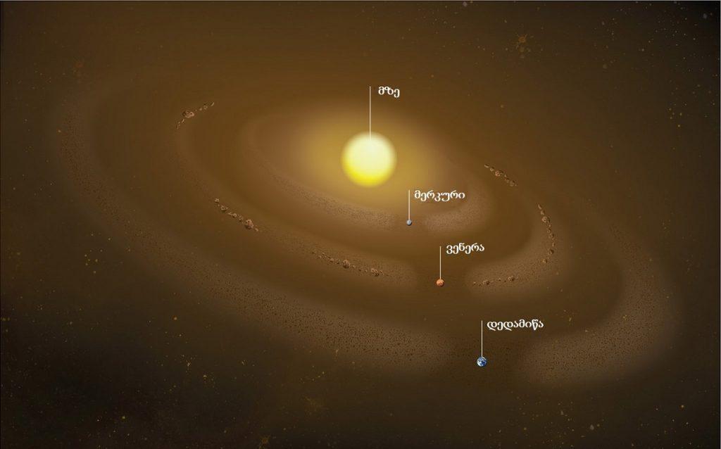 მზის სისტემის შუაგულში აქამდე უცნობი მტვრის სარტყელი აღმოაჩინეს
