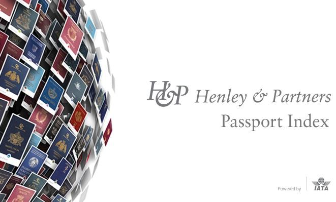 საქართველოს პასპორტი გლობალური ინდექსის რეიტინგში ერთი საფეხურით დაწინაურდა