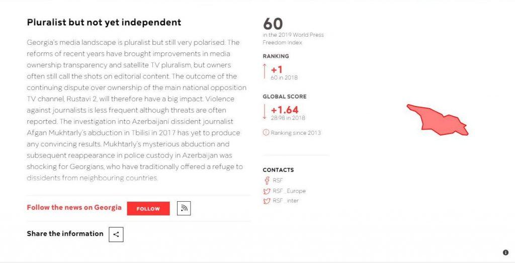 Грузия улучшила позицию в индексе свободы прессы организации «Репортеры без границ»