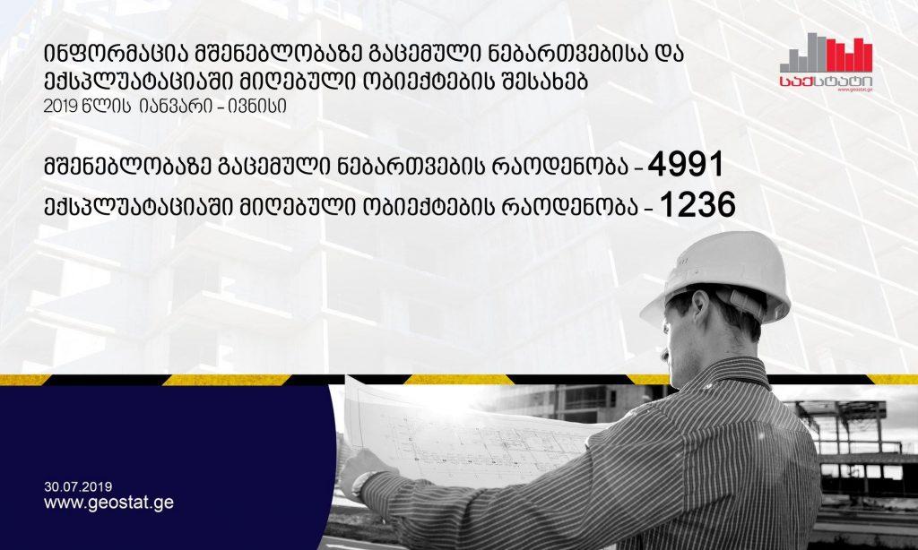 საქსტატის ინფორმაციით, იანვარ-ივნისში ექსპლუატაციაში 1236 ობიექტი მიიღეს