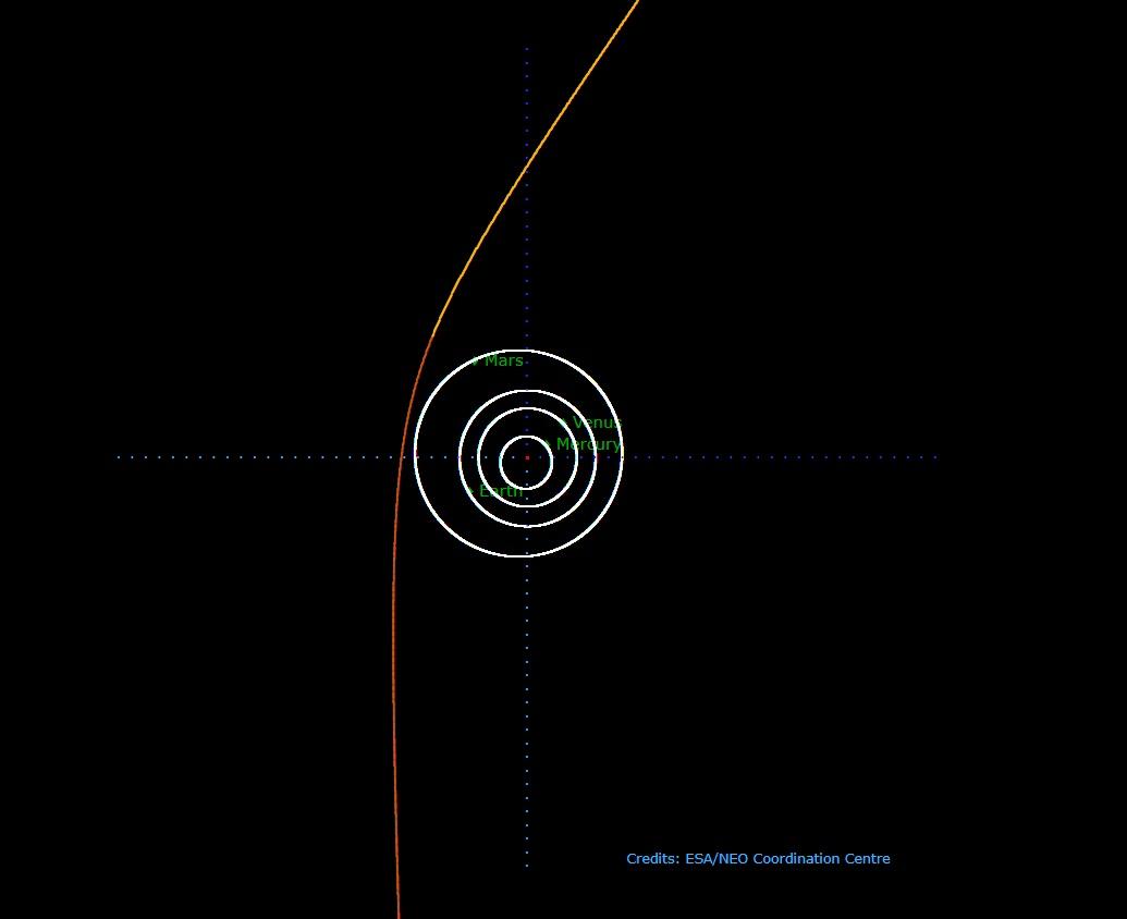 აღმოჩენილია კიდევ ერთი ობიექტი, რომელიც მზის სისტემაში ვარსკვლავთშორისი სივრციდან შემოიჭრა