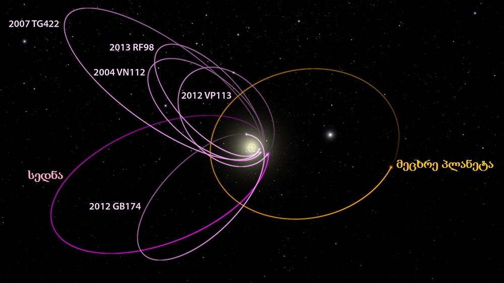 იდუმალი მეცხრე პლანეტა სინამდვილეში შეიძლება, ბოულინგის ბურთის ზომის შავი ხვრელი იყოს - ახალი კვლევა
