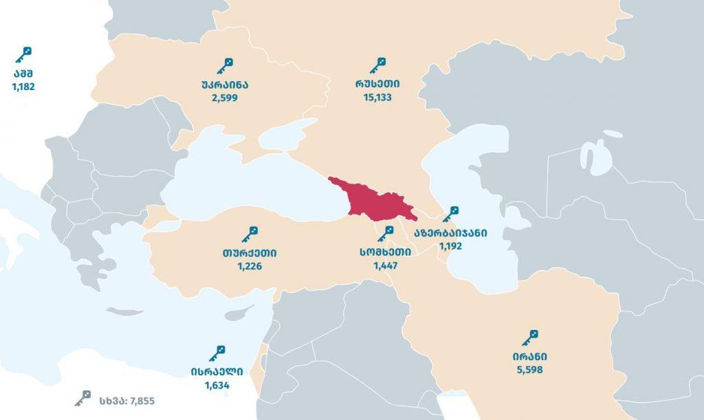 მიგრაციის საკითხთა სამთავრობო კომისიის ინფორმაციით, საქართველოში უცხოელების მიერ რეგისტრირებული უძრავი ქონების 40 პროცენტი რუსეთის მოქალაქეებზე მოდის
