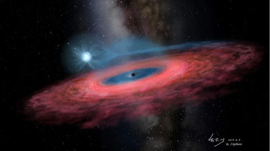 ირმის ნახტომში აღმოჩენილია უპრეცედენტო მასის შავი ხვრელი