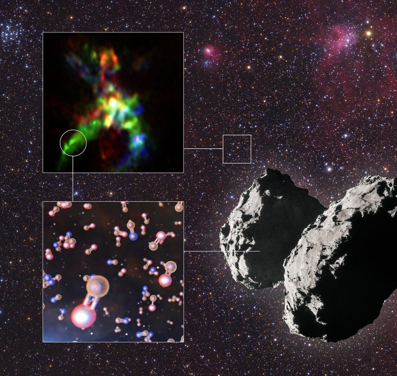 სიცოცხლისათვის გადამწყვეტი უიშვიათესი ელემენტი დედამიწაზე შეიძლება ღრმა კოსმოსიდან მოვიდა