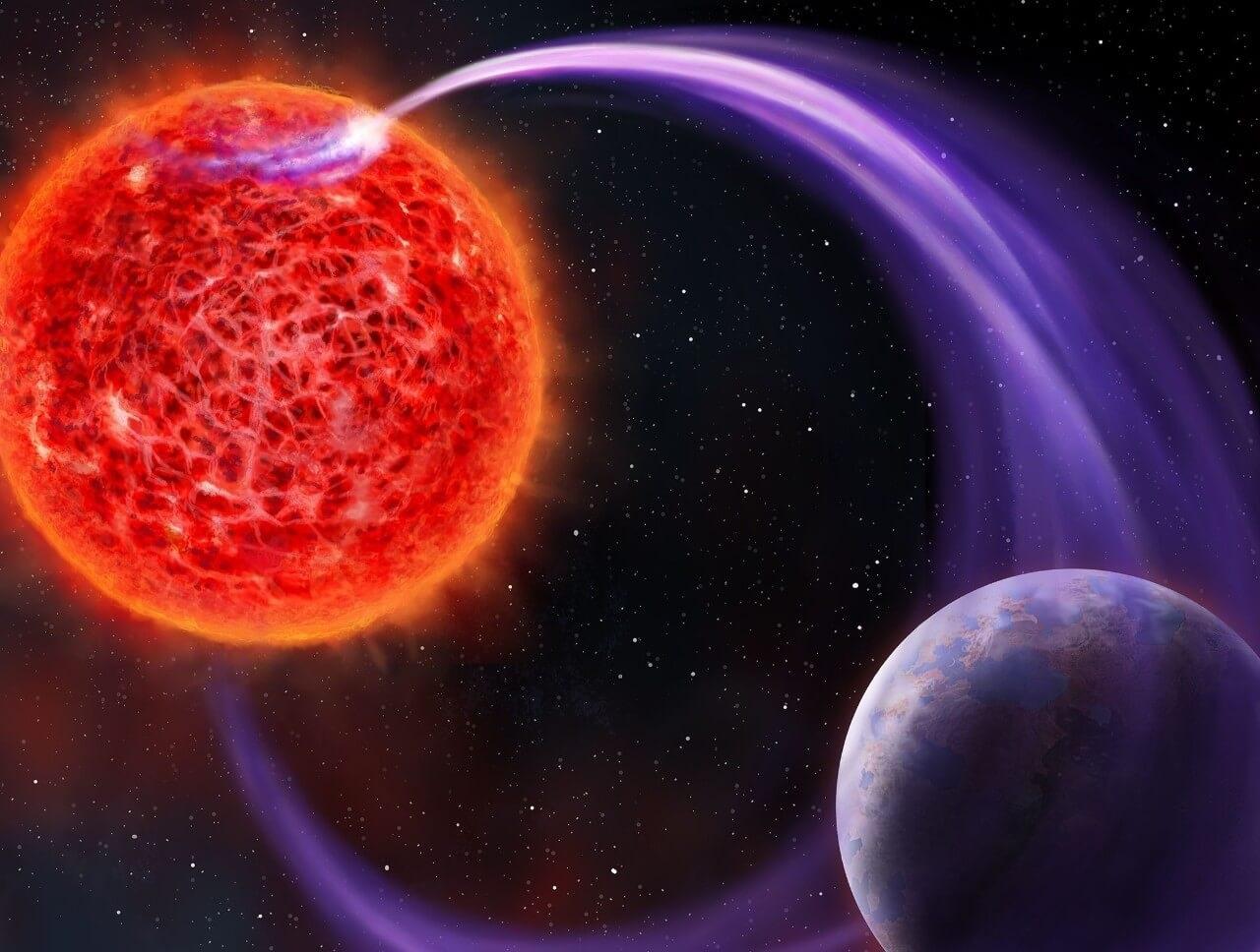 რადიოტალღების გამოყენებით, მზის სამეზობლოში ეგზოპლანეტა აღმოაჩინეს — პირველად ისტორიაში
