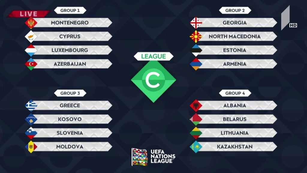 Nations League draw: Georgia to face Armenia, Estonia, North Macedonia