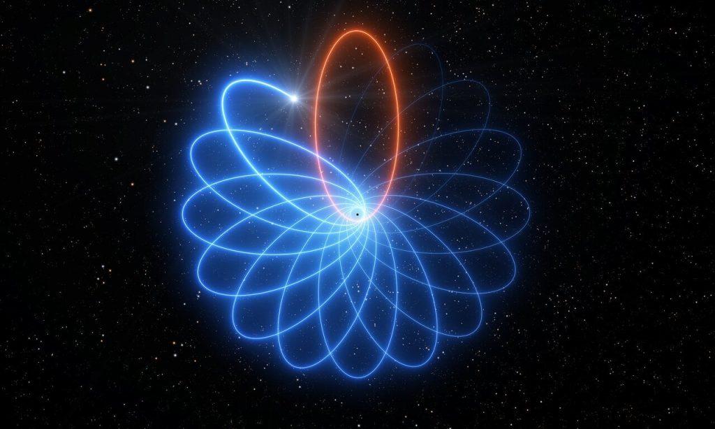 შავი ხვრელის გარშემო მოძრავმა ვარსკვლავმა აინშტაინის პროგნოზი კიდევ ერთხელ დაადასტურა