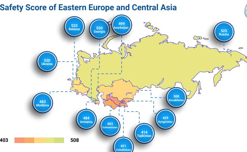 """""""დიფ ნოლიჯ გრუფის"""" კვლევის მიხედვით, """"კოვიდ-19""""-ის უსაფრთხოების რეიტინგში საქართველო აღმოსავლეთ ევროპისა და ცენტრალური აზიის რეგიონის ლიდერია"""