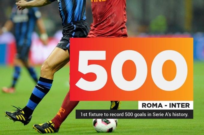 """""""რომასა"""" და """"ინტერის"""" დაპირისპირება ყველაზე შედეგიანია სერია A-ს ისტორიაში - გუნდებმა 500 გოლს გადააჭარბეს"""