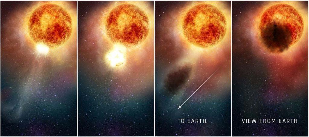 სუპერგიგანტ ვარსკვლავ ბეთელგეიზეს უცნაური ჩაბნელების მიზეზი საბოლოოდ ცნობილია — #1tvმეცნიერება