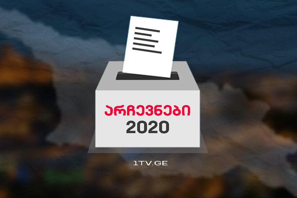 არჩევნები 2020 - პოლიტიკური პარტიების ქცევის კოდექსი