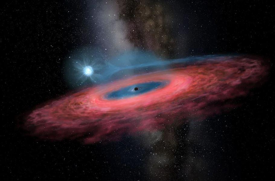 ფიზიკოსთა განცხადებით, არსებობს შავ ხვრელში ადამიანის შესვლის ერთი გზა — #1tvმეცნიერება