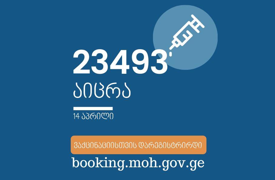 NCDC: 23,493 people got COVID-19 jab in Georgia