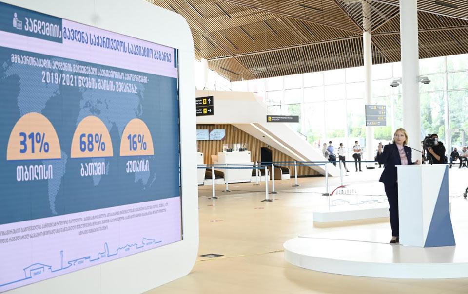 ნათია თურნავა - პანდემიის მიუხედავად, საქართველოში ახალი ავიაკომპანიები შემოვიდნენ და ეს პროცესი მომავალშიც გაგრძელდება