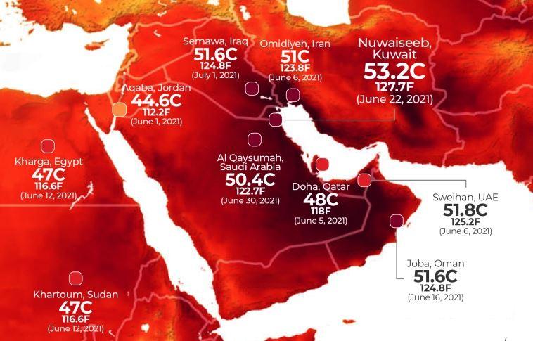 წელს მსოფლიოში ყველაზე ცხელი ადგილია ქუვეითის ქალაქი ნუვაისები, სადაც ტემპერატურამ 53.2 გრადუსს მიაღწია