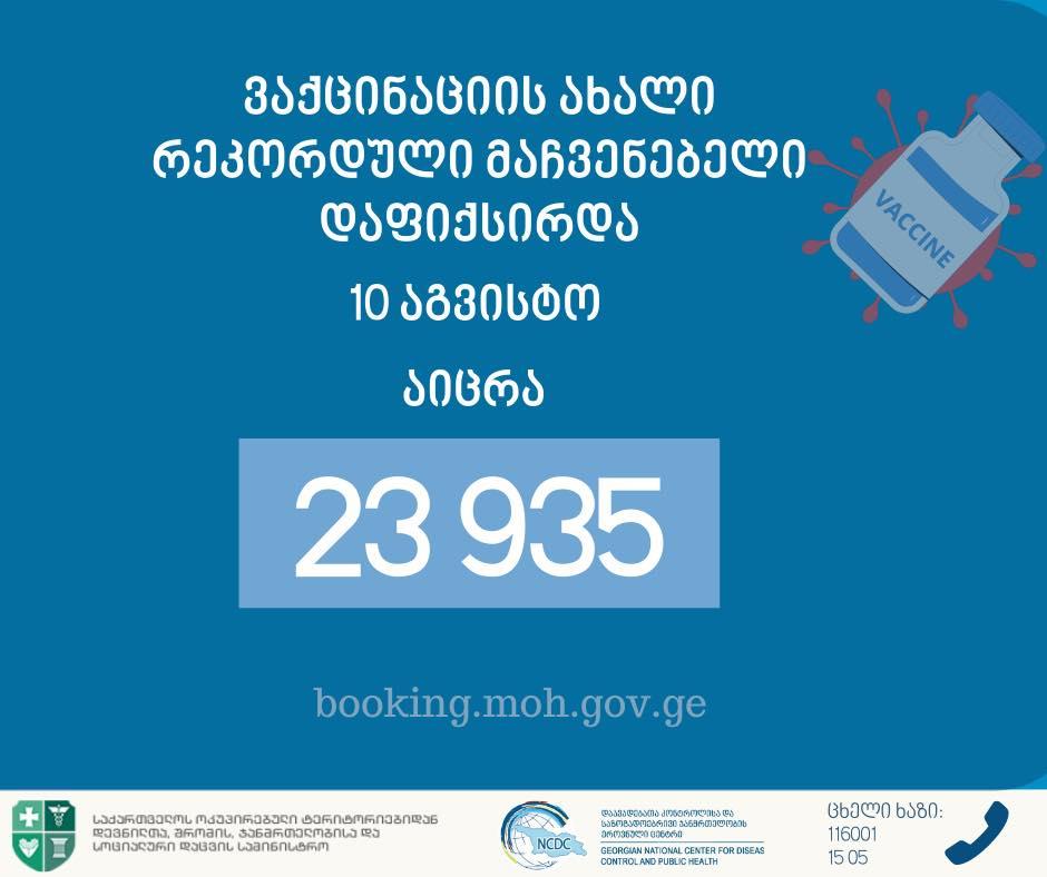 დაავადებათა კონტროლის ცენტრი - საქართველოში 10 აგვისტოს23 935 ადამიანი აიცრა