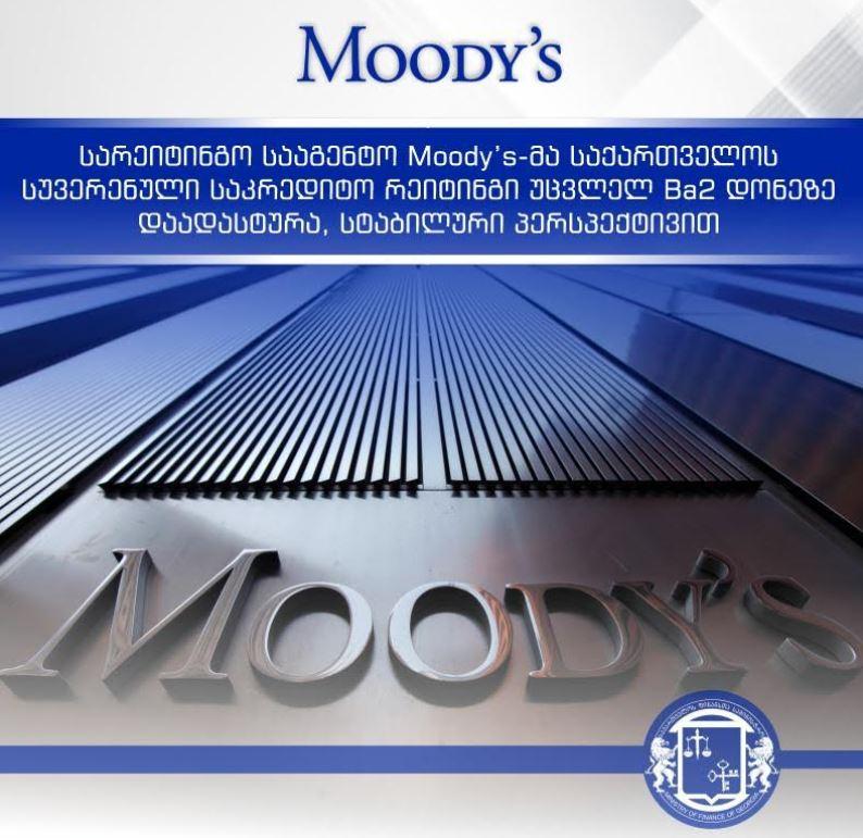 Moody's affirms Georgia ratings at Ba2